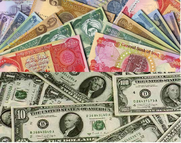 Iraqi Dinar rates compared to every world currency